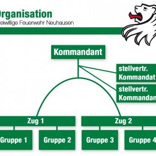 Organisation_neu